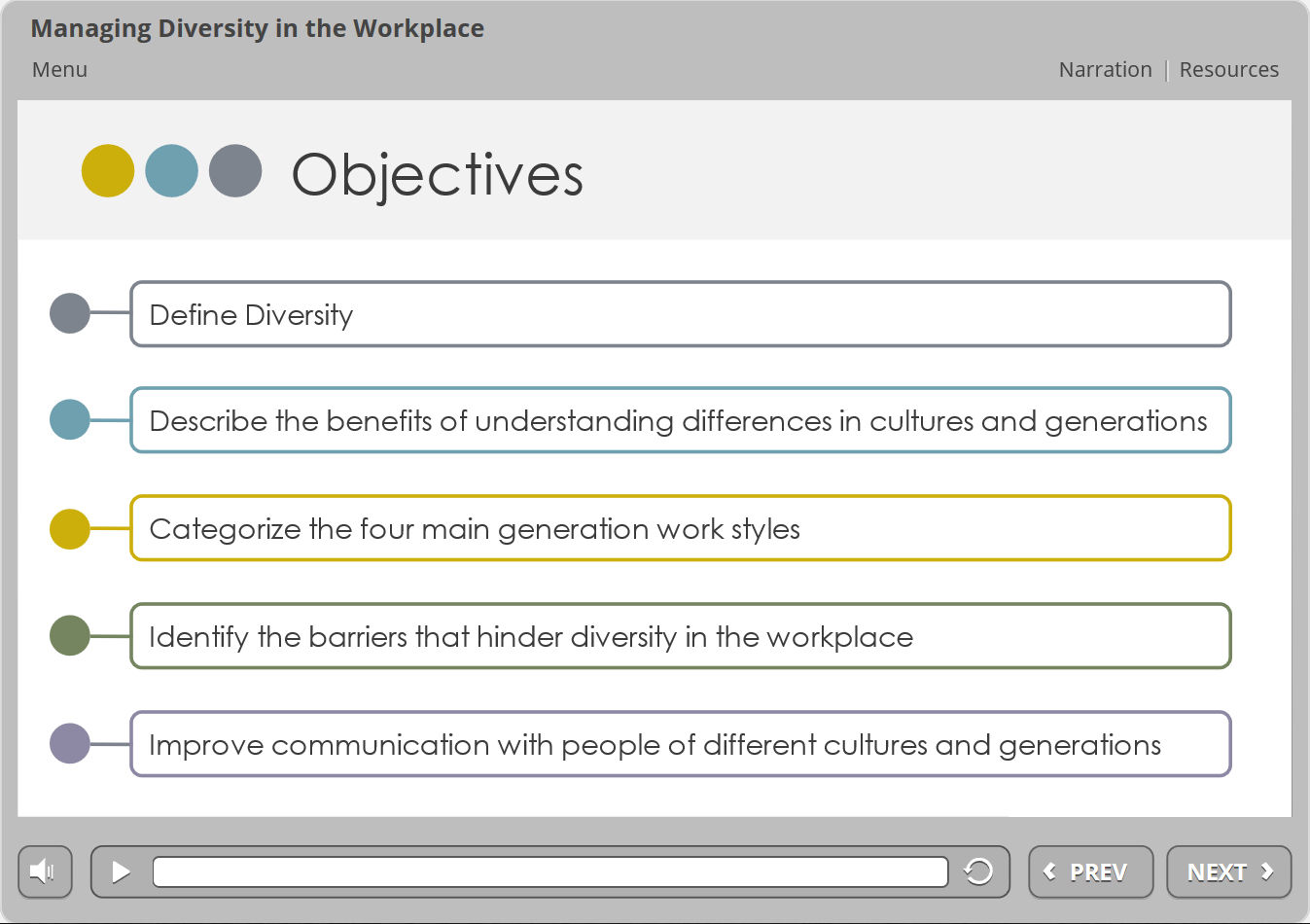 Managing Diversity: Valuing Differences in the Workplace