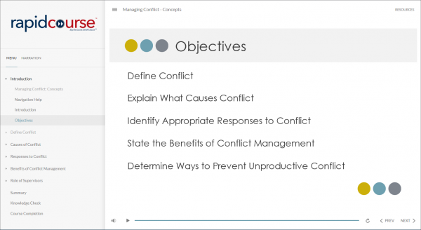Conflict Mgt learning objectives